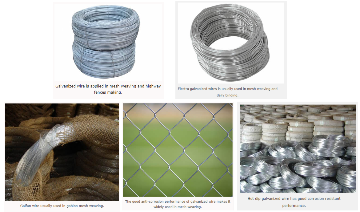 Galvanized wire is applied in mesh weaving and highway fences making.