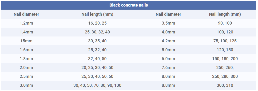 common wire nail box bulk packing
