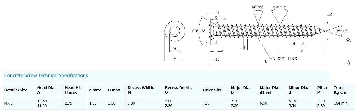 Concrete Screw specification