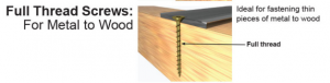Chipboard Screw details